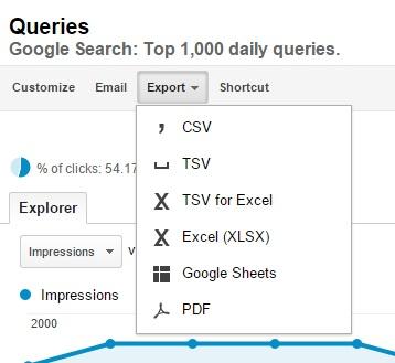 Google Analytics, Excel export