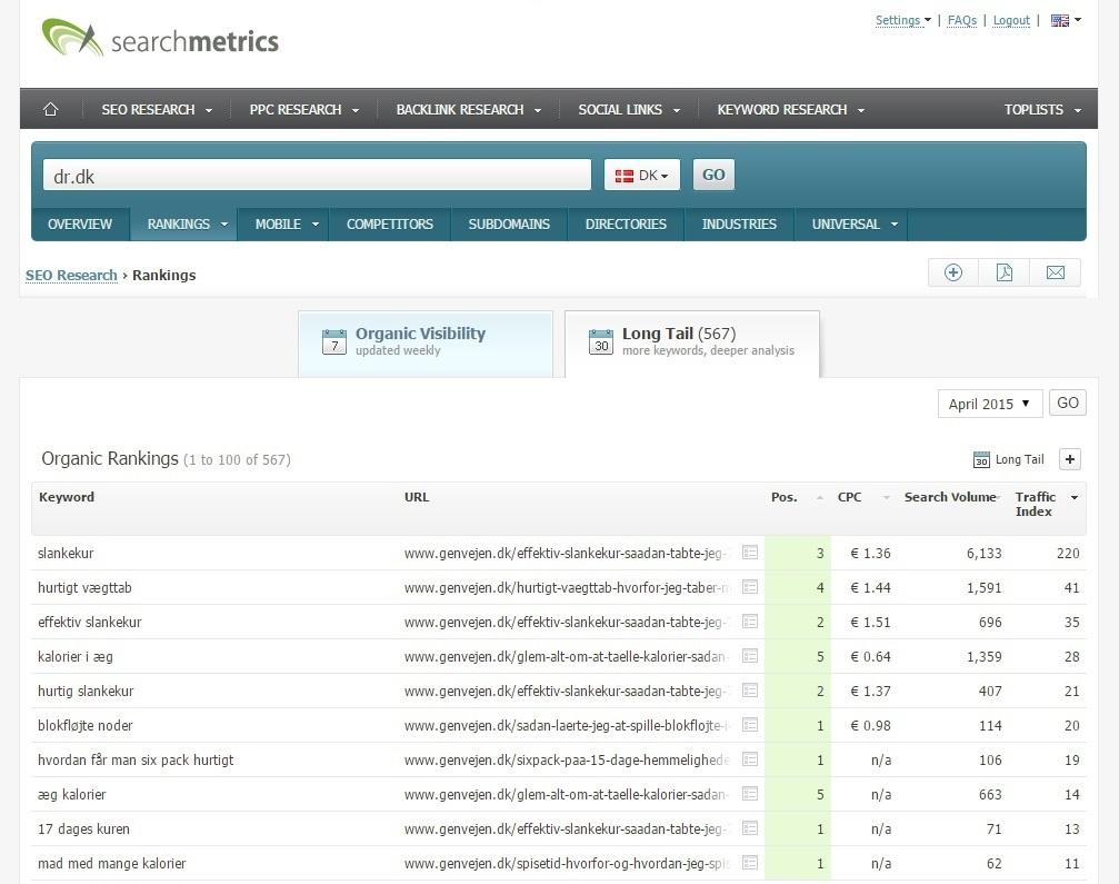 Searchmetrics, genvejen.dk