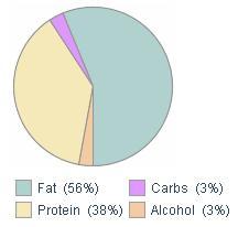 hvor mange kalorier må jeg indtage for at tabe mig