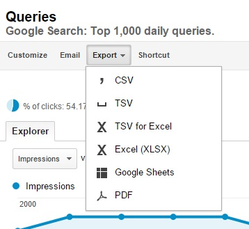 Google Analytics, Excel export